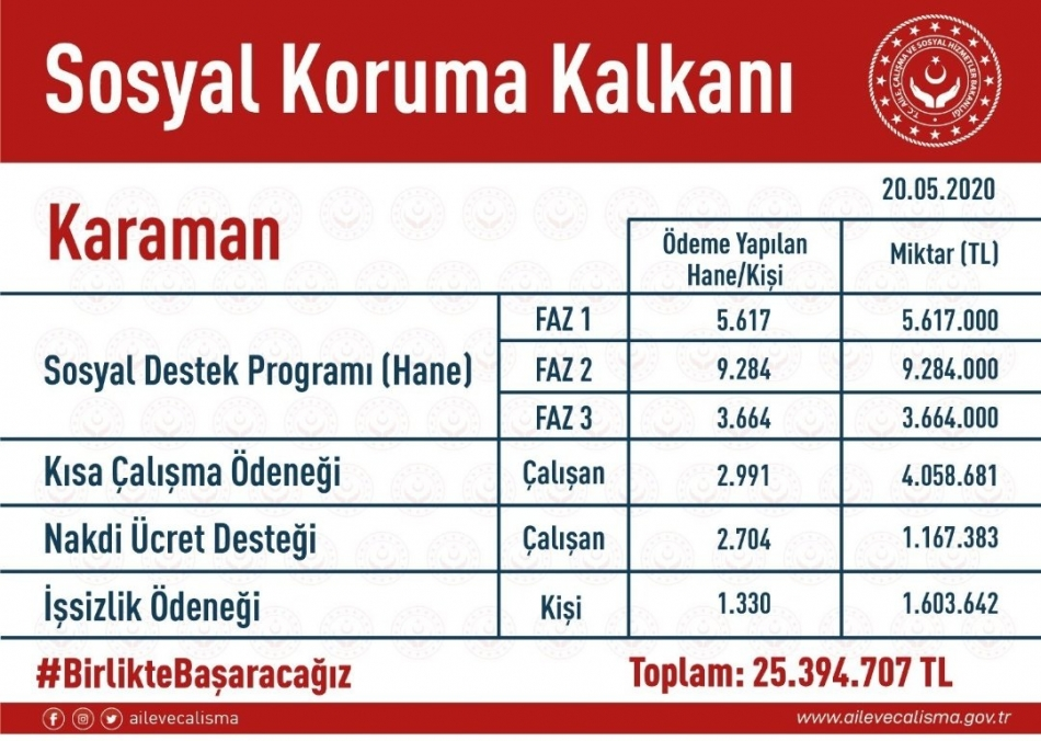 2020/05/1590161797_sosyal_koruma_kalkani_karaman.jpg